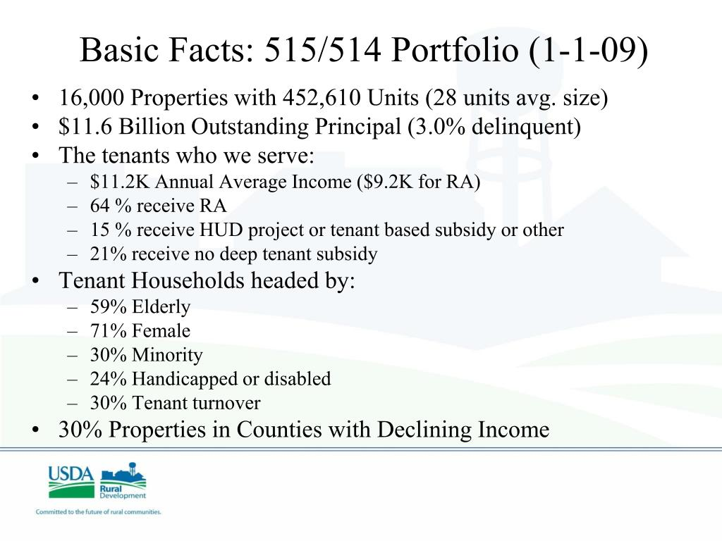 Basic Facts: 515/514 Portfolio (1-1-09)