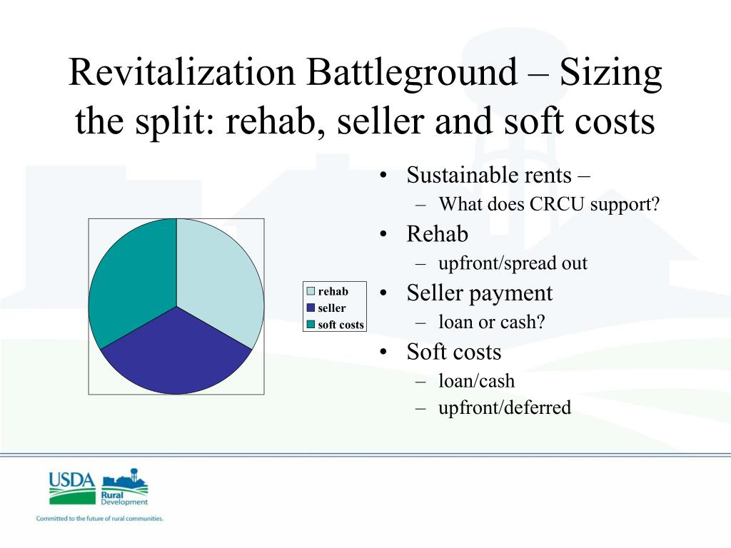 Revitalization Battleground – Sizing the split: rehab, seller and soft costs
