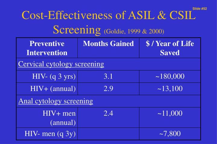 Cost-Effectiveness of ASIL & CSIL Screening