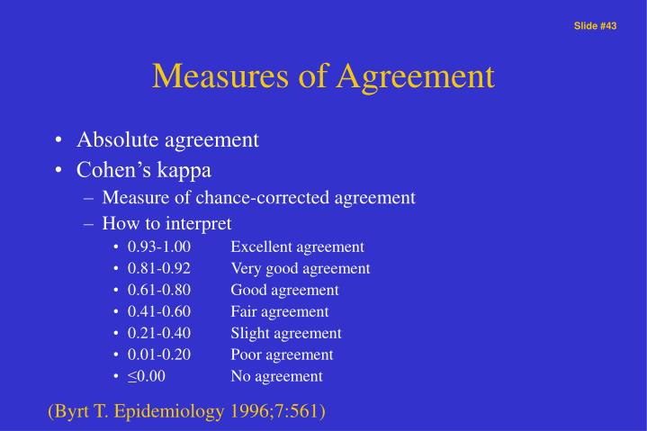Measures of Agreement