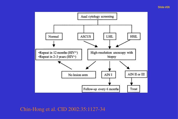 Chin-Hong et al. CID 2002:35:1127-34