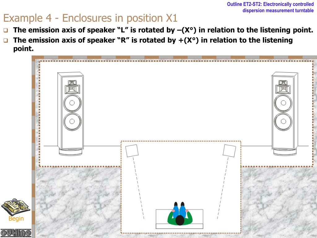 Example 4 - Enclosures in position X1