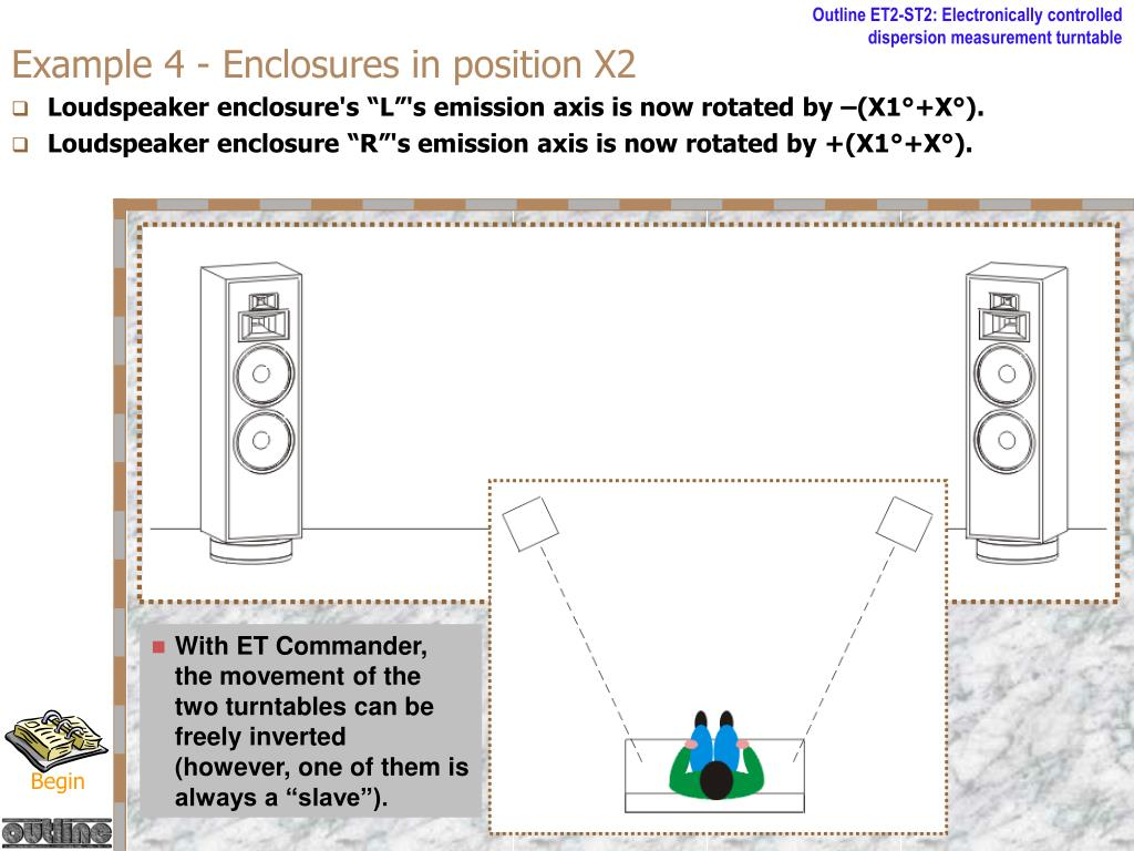 Example 4 - Enclosures in position X2