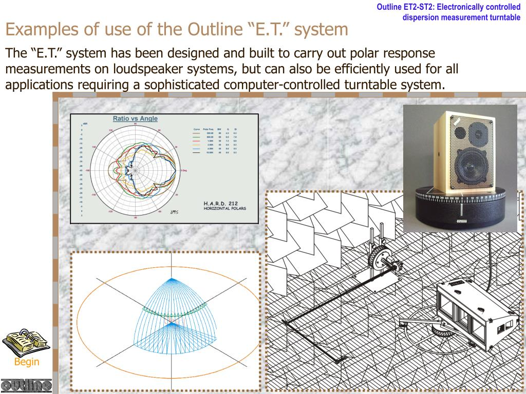 """Examples of use of the Outline """"E.T."""" system"""
