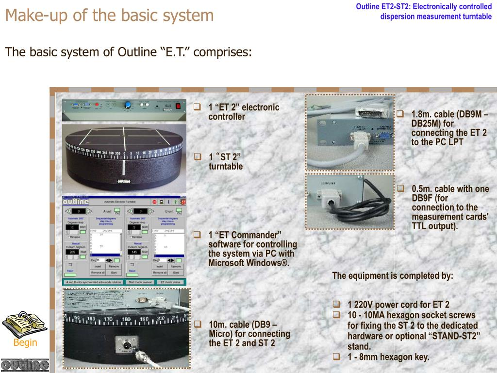 Make-up of the basic system