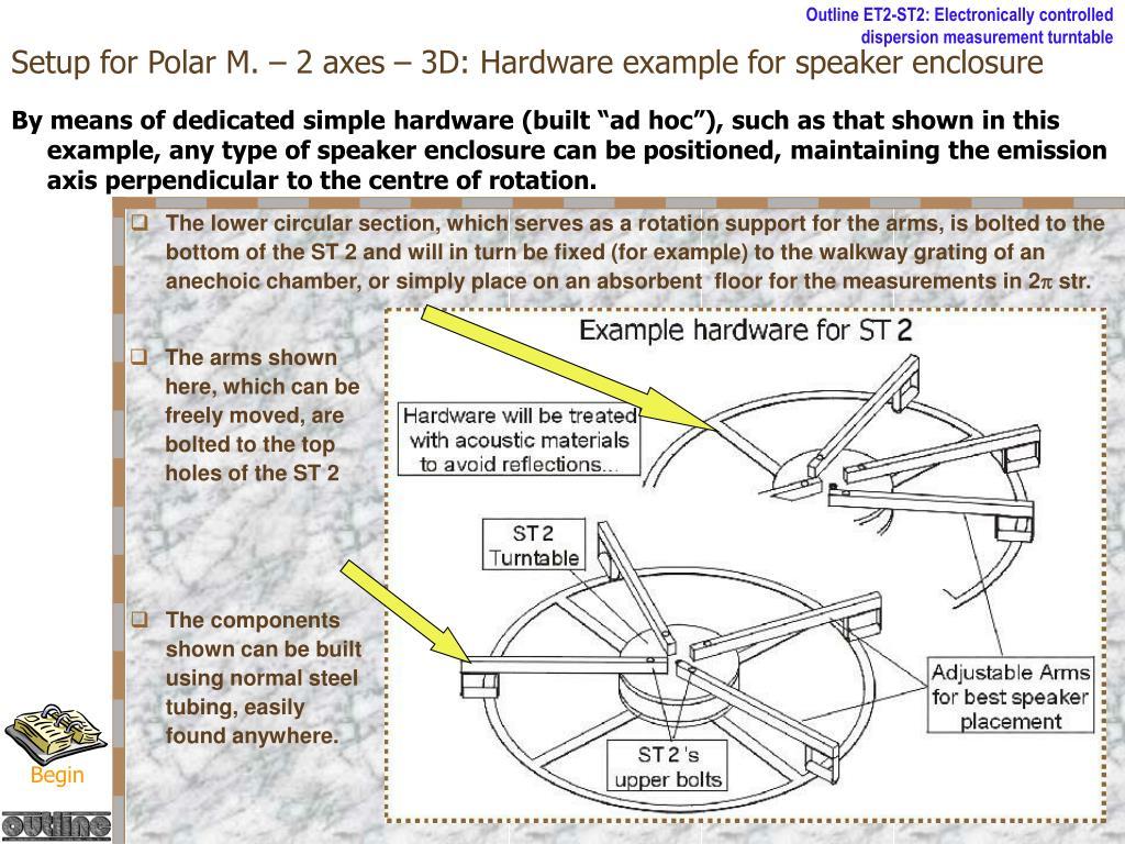 Setup for Polar M. – 2 axes – 3D: Hardware example for speaker enclosure