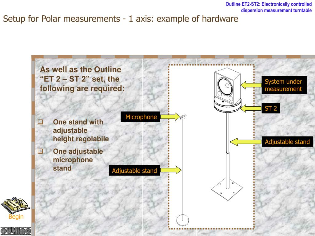 Setup for Polar measurements - 1 axis: example of hardware