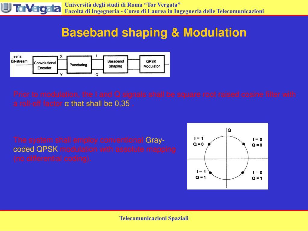 Baseband shaping & Modulation