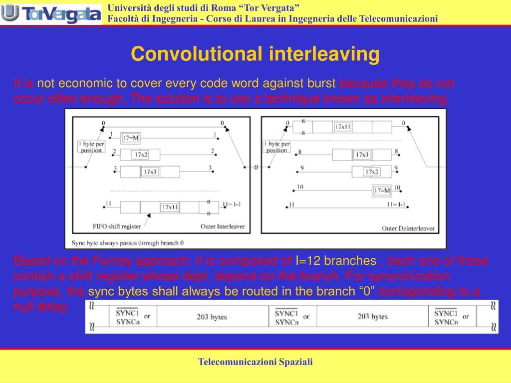Convolutional interleaving