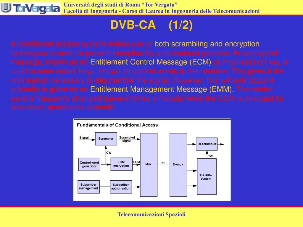 DVB-CA    (1/2)