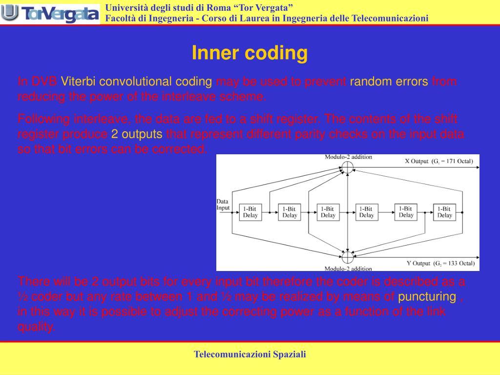 Inner coding