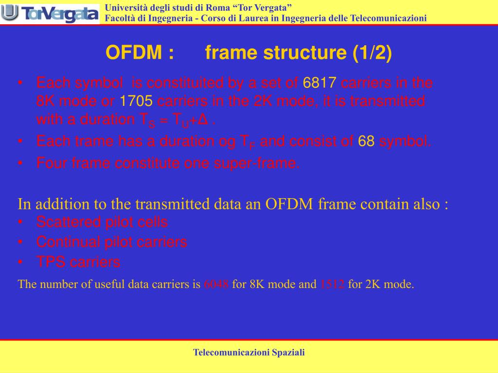 OFDM :frame structure (1/2)