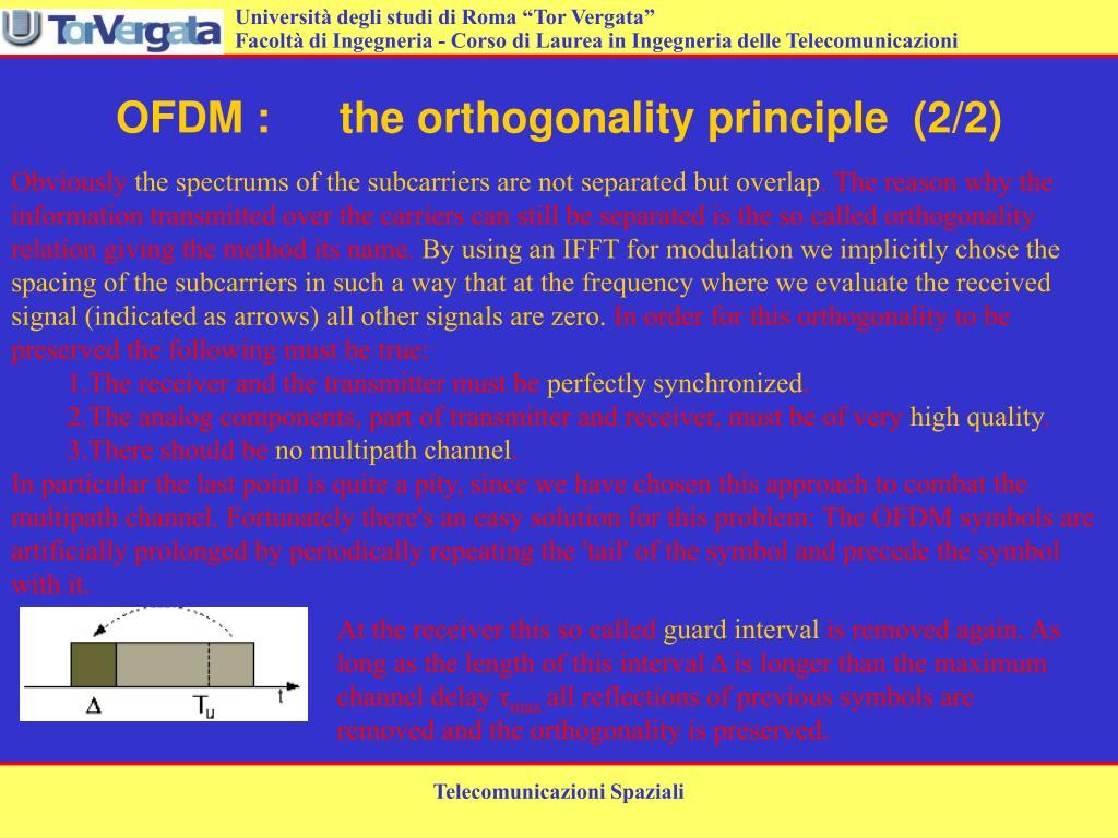 OFDM :