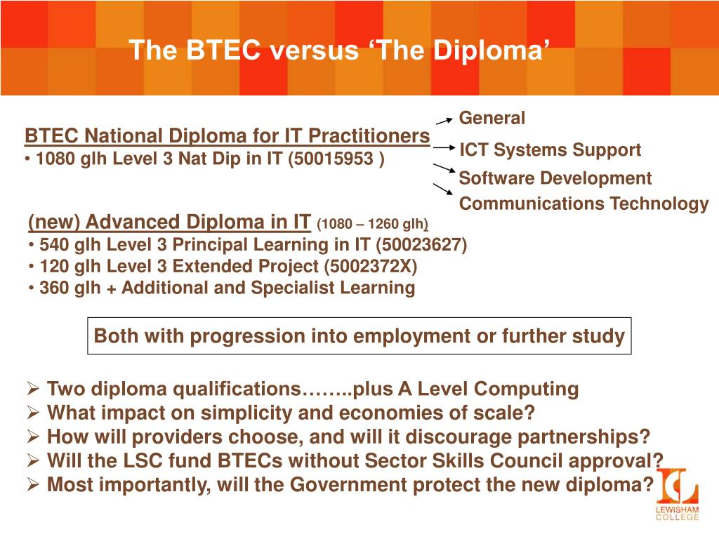BTEC National Diploma for IT Practitioners
