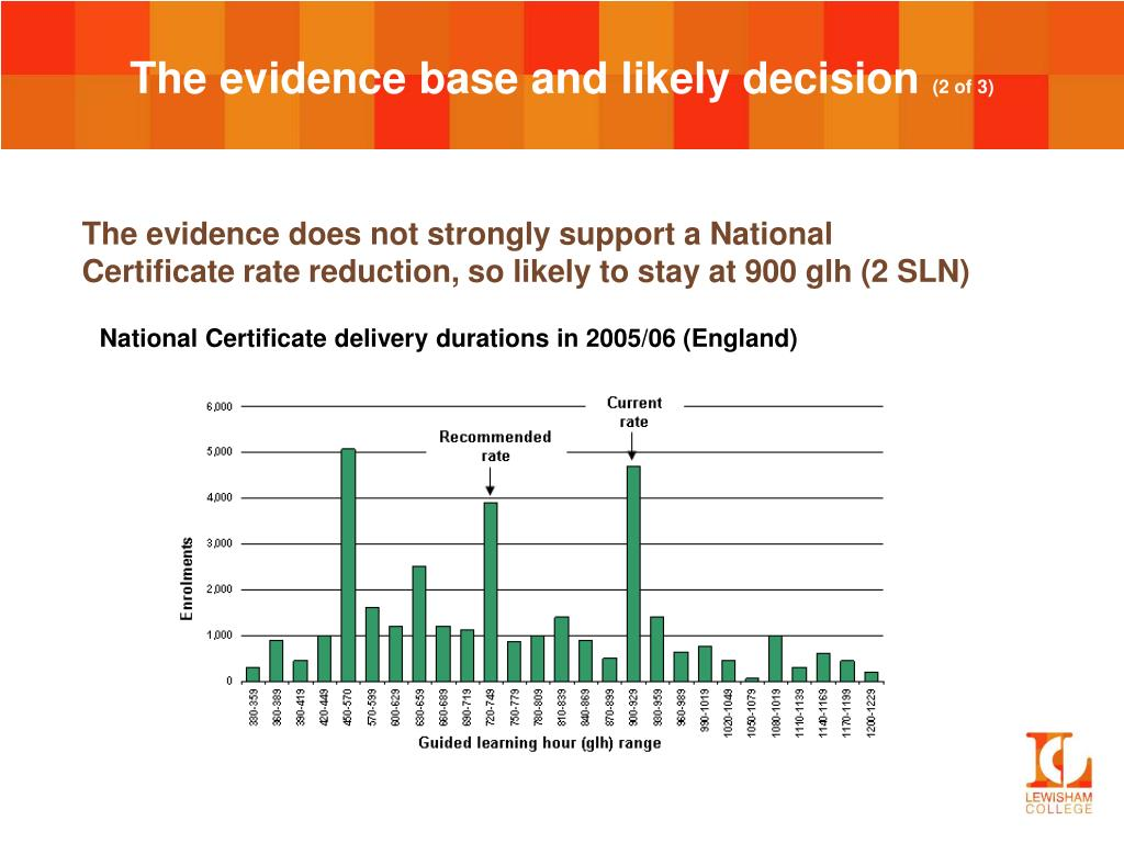 The evidence base and likely decision