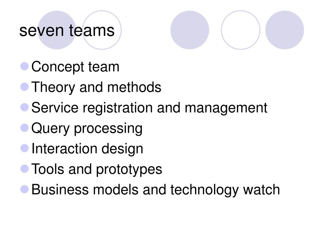 seven teams