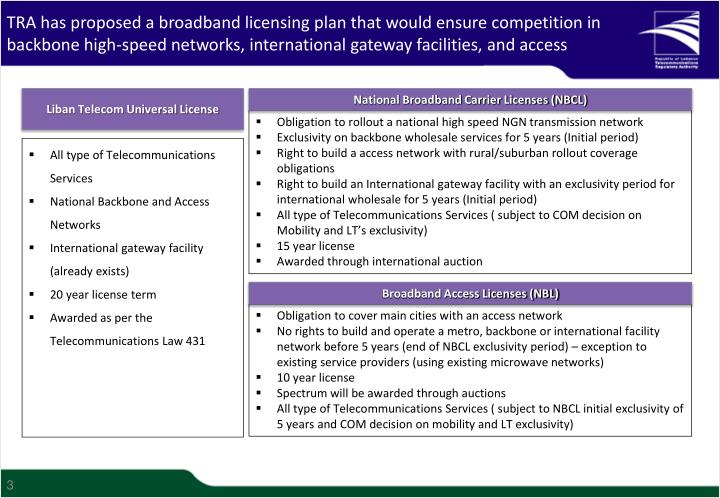 TRA has proposed a broadband licensing plan that would ensure competition in backbone high-speed net...