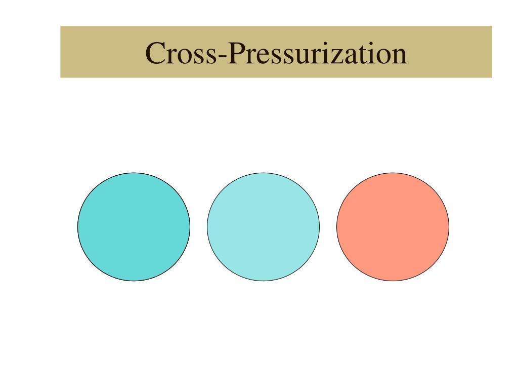 Cross-Pressurization