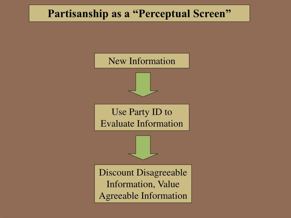 """Partisanship as a """"Perceptual Screen"""""""