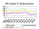 sr impact 3 global stocks