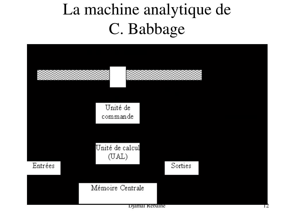 La machine analytique de