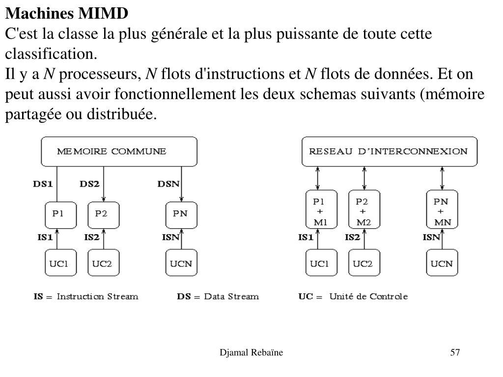 Machines MIMD