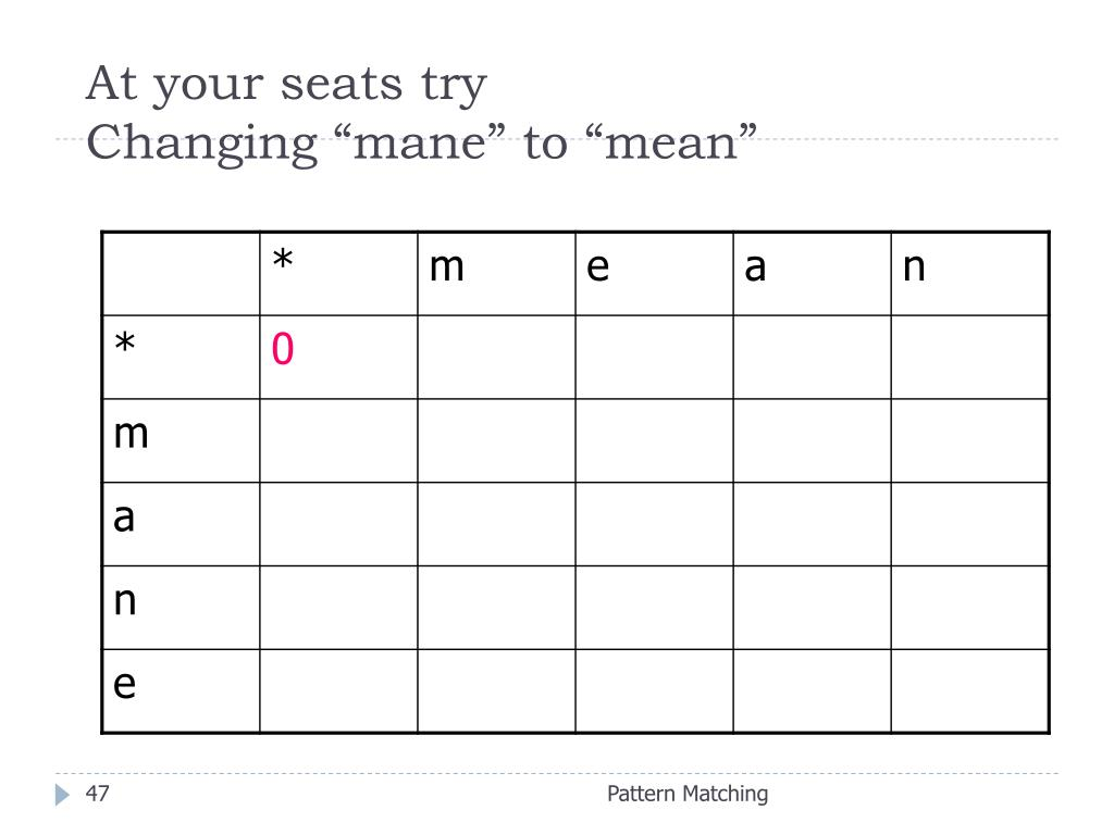 At your seats try