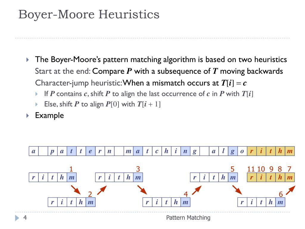 Boyer-Moore Heuristics
