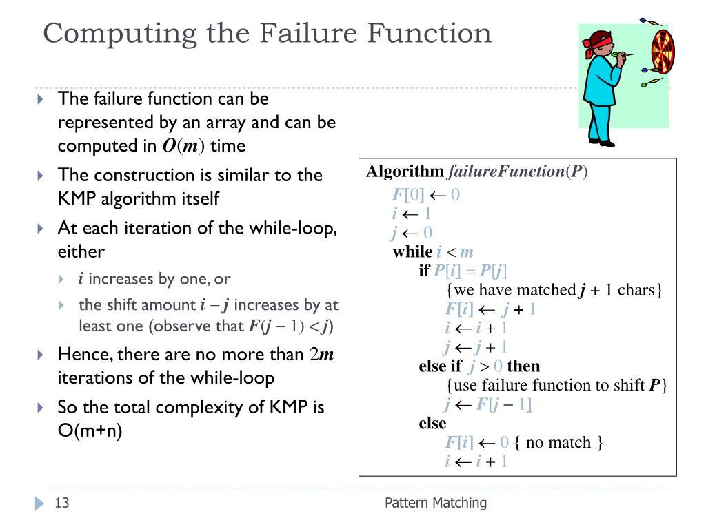 Computing the Failure Function