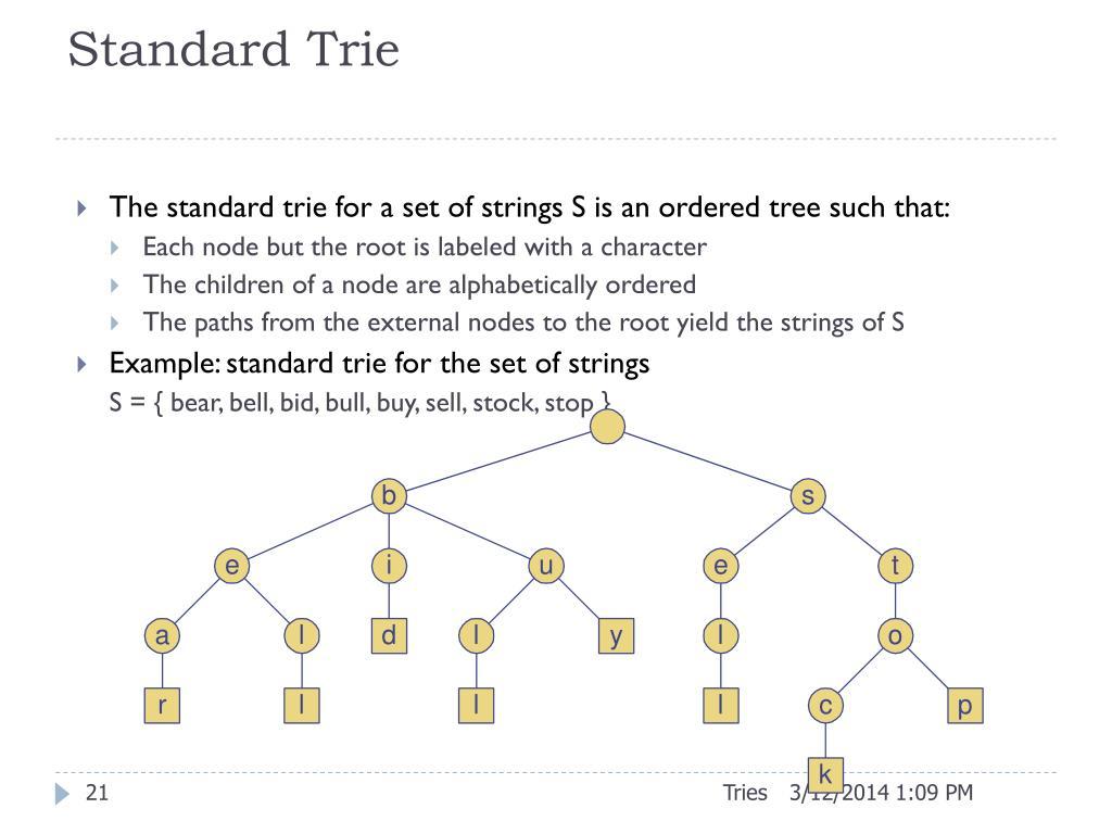 Standard Trie