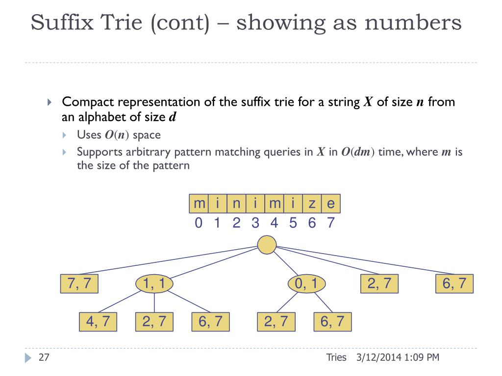 Suffix Trie (cont) – showing as numbers