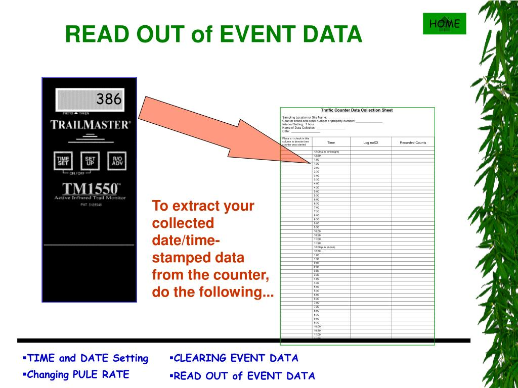 READ OUT of EVENT DATA