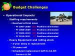 budget challenges50