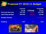 proposed fy 2010 11 budget