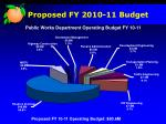 proposed fy 2010 11 budget7
