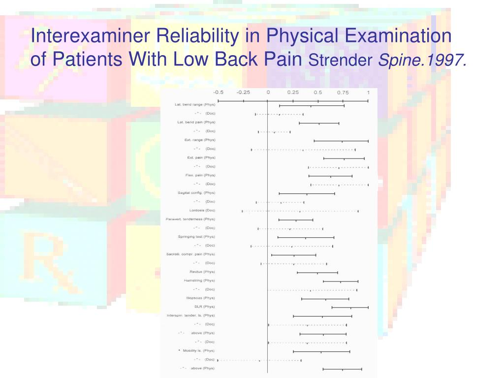 Interexaminer Reliability in Physical Examination of Patients With Low Back Pain