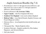 anglo american hearths fig 7 4