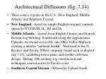 architectural diffusions fig 7 14