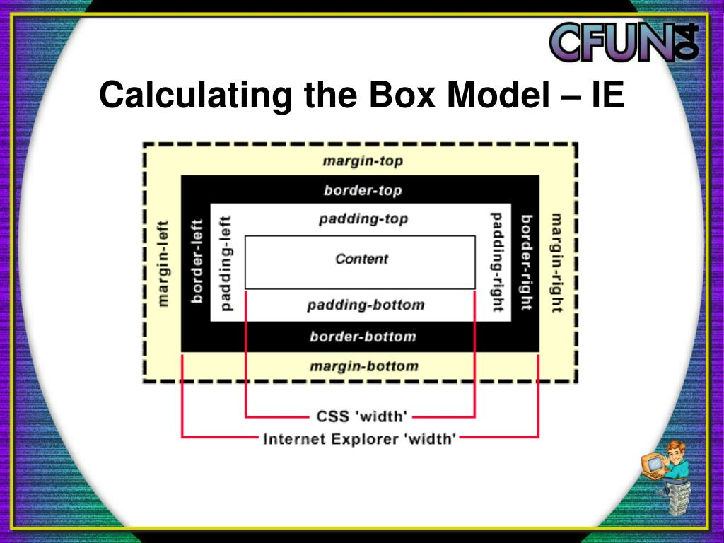 Calculating the Box Model – IE