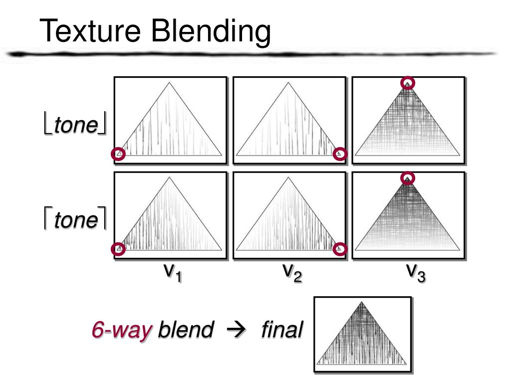 Texture Blending