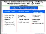factors considered in constructing an industry attractiveness business strength matrix continued