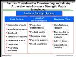 factors considered in constructing an industry attractiveness business strength matrix continued12