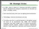 ge strategic circles