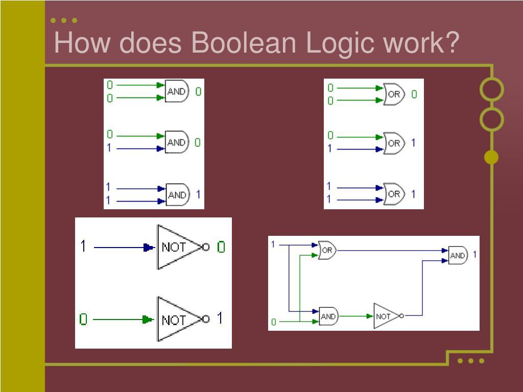 How does Boolean Logic work?