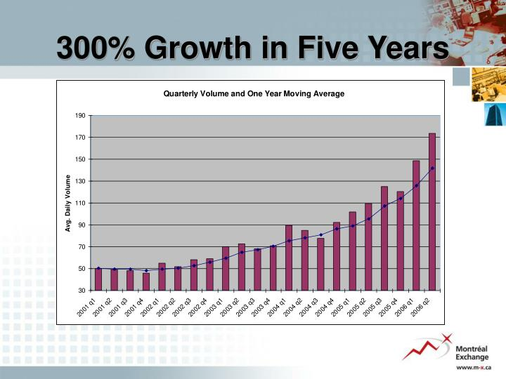 300 growth in five years