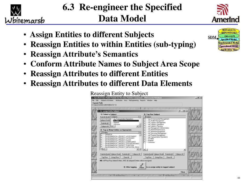 6.3  Re-engineer the Specified