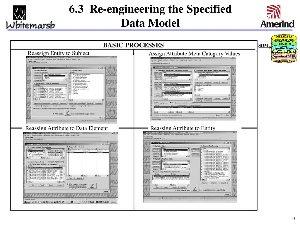 6.3  Re-engineering the Specified