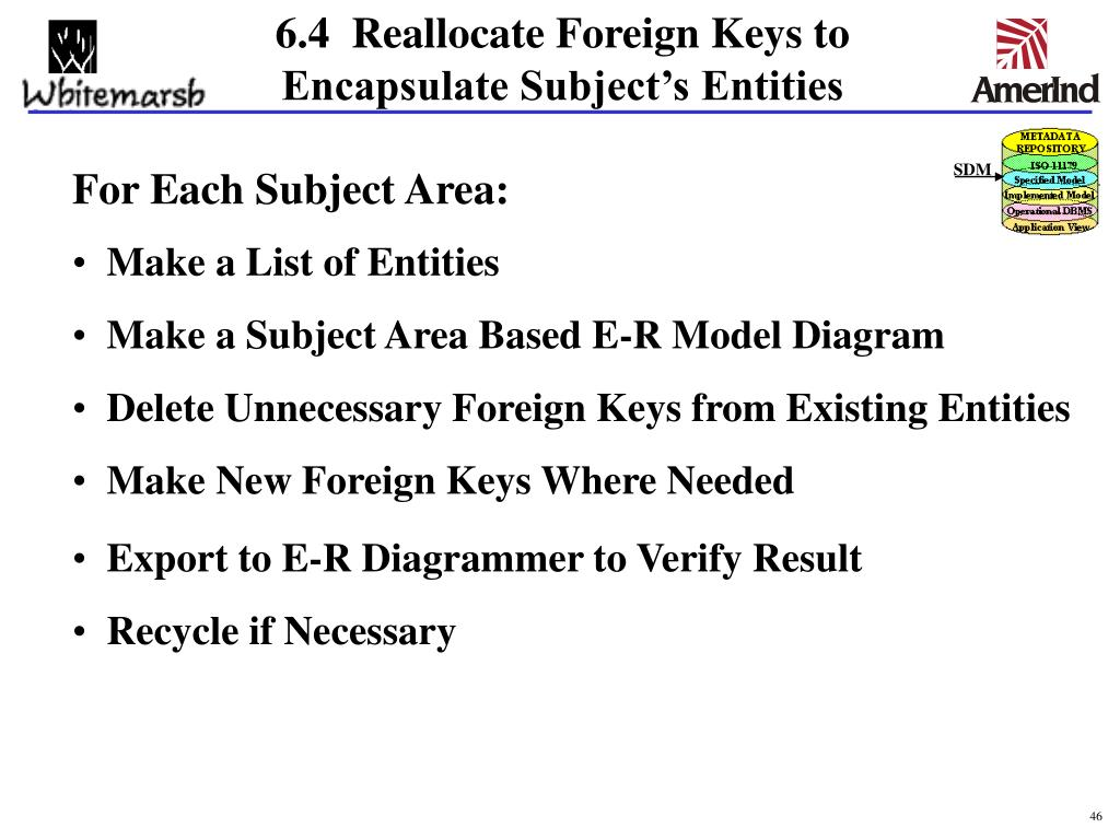 6.4  Reallocate Foreign Keys to