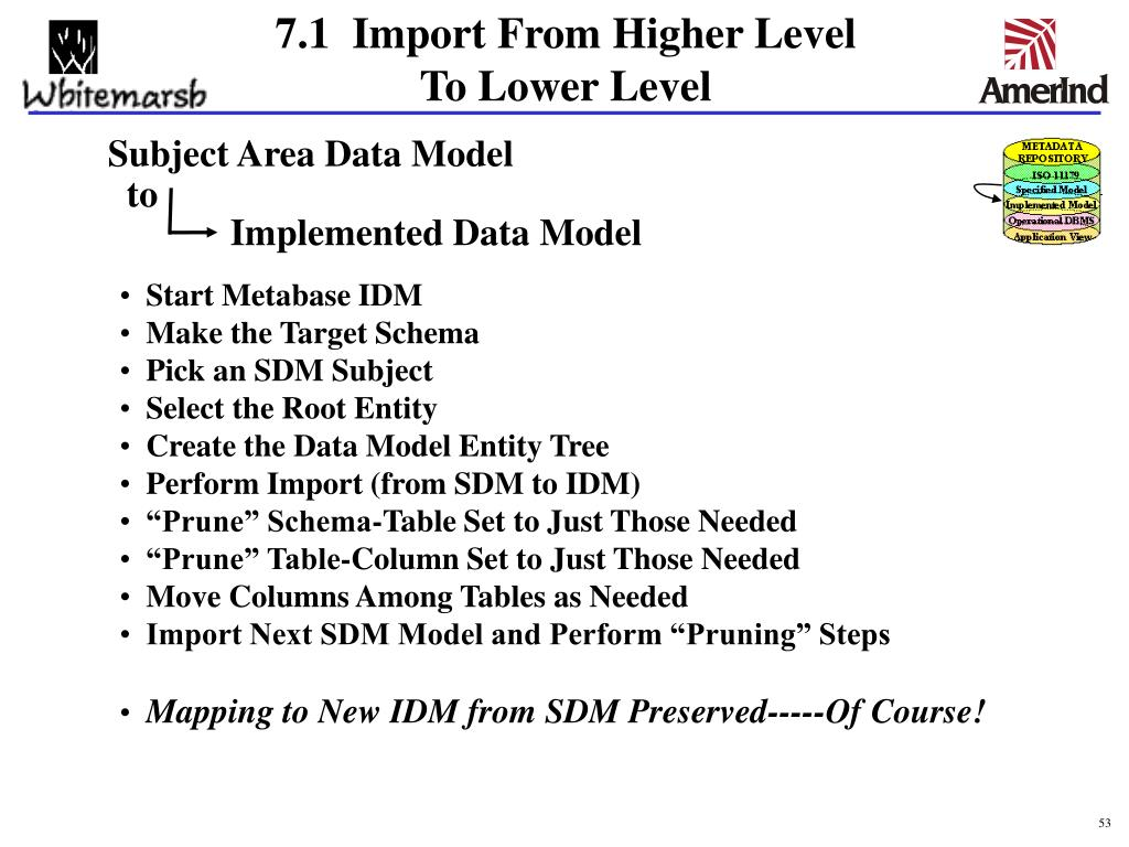 7.1  Import From Higher Level
