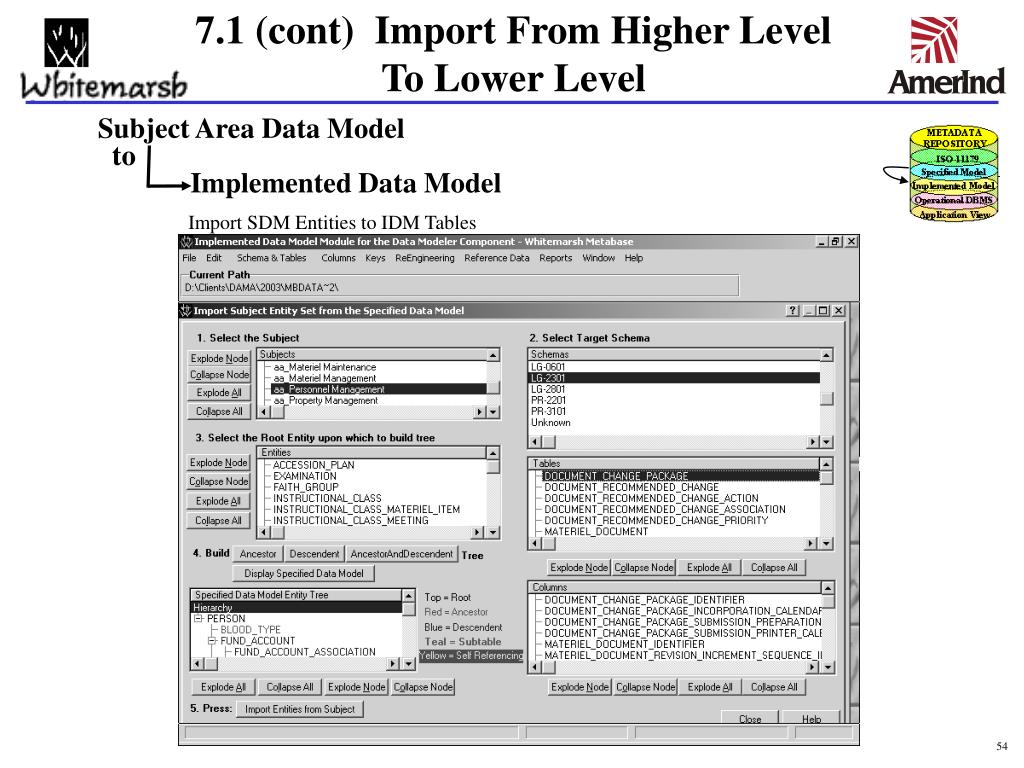 7.1 (cont)  Import From Higher Level